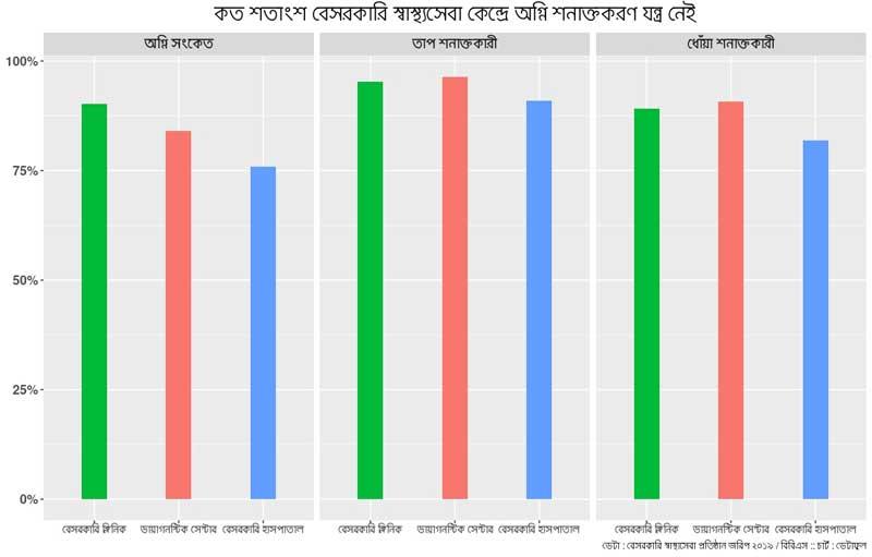 http://sangbad.net.bd/images/2021/September/05Sep21/news/Fire-Detection-2.jpg