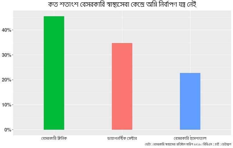 http://sangbad.net.bd/images/2021/September/05Sep21/news/Fire-Extingusher.jpg
