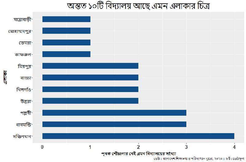 http://sangbad.net.bd/images/2021/September/21Sep21/news/Sep-Toilet-1.jpg