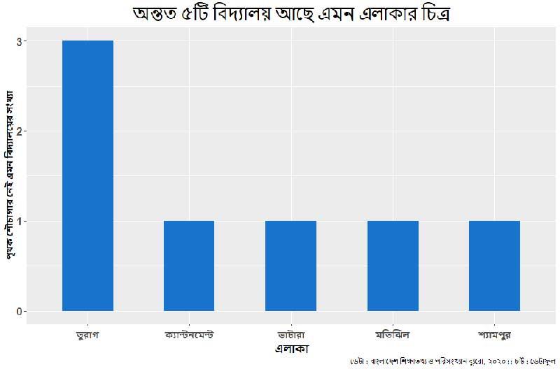 http://sangbad.net.bd/images/2021/September/21Sep21/news/Sep-Toilet-2.jpg